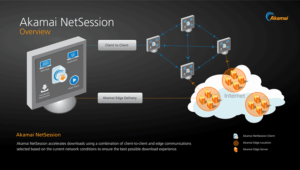 akamai-netsession-client